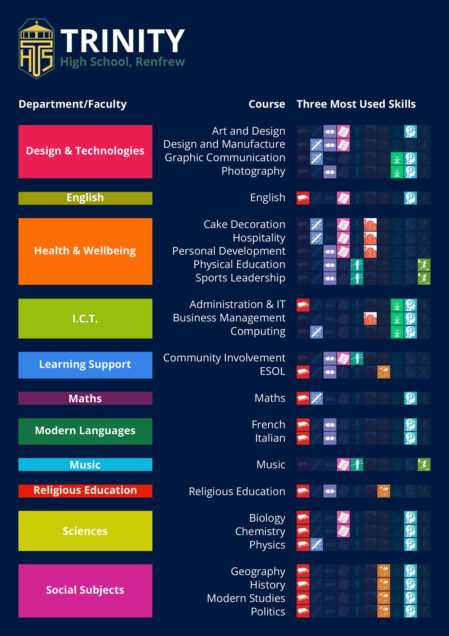 skills-wall-web